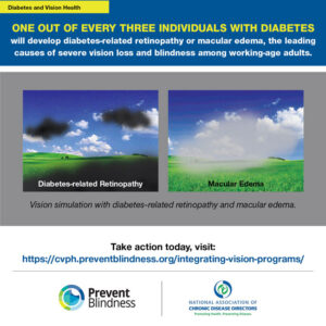 Diabetes and Vision Health